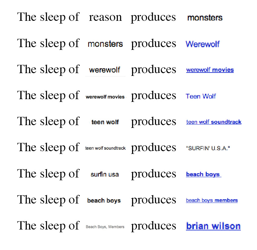 The Sleep of Reason Produces